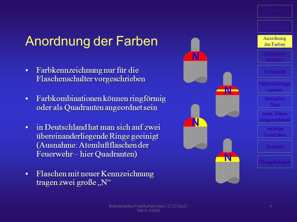 Branddirektion Frankfurt am Main / 37.23 Groß / Stand: 4/2003 4 Anordnung der Farben Farbkennzeichnung nur für die Flaschenschulter vorgeschriebenFarbkennzeichnung nur für die Flaschenschulter vorgeschrieben Farbkombinationen können ringförmig oder als Quadranten angeordnet seinFarbkombinationen können ringförmig oder als Quadranten angeordnet sein in Deutschland hat man sich auf zwei übereinanderliegende Ringe geeinigt (Ausnahme: Atemluftflaschen der Feuerwehr – hier Quadranten)in Deutschland hat man sich auf zwei übereinanderliegende Ringe geeinigt (Ausnahme: Atemluftflaschen der Feuerwehr – hier Quadranten) Flaschen mit neuer Kennzeichnung tragen zwei große NFlaschen mit neuer Kennzeichnung tragen zwei große N Lernziele neue Farb- neue Farb- kennzeichnung Anordnung der Farben der Farben Farbcodierungs- system Farbtabelle Gefahrgut- aufkleber Beispiele wichtige Grundsätze sonst.