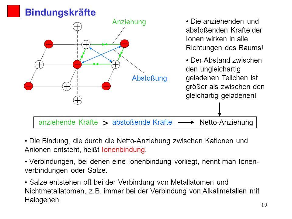 10 Anziehung Bindungskräfte Abstoßung anziehende Kräfte Die Bindung, die durch die Netto-Anziehung zwischen Kationen und Anionen entsteht, heißt Ionenbindung.