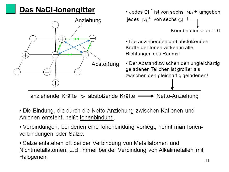 11 Das NaCl-Ionengitter Anziehung Abstoßung Die anziehenden und abstoßenden Kräfte der Ionen wirken in alle Richtungen des Raums! Der Abstand zwischen