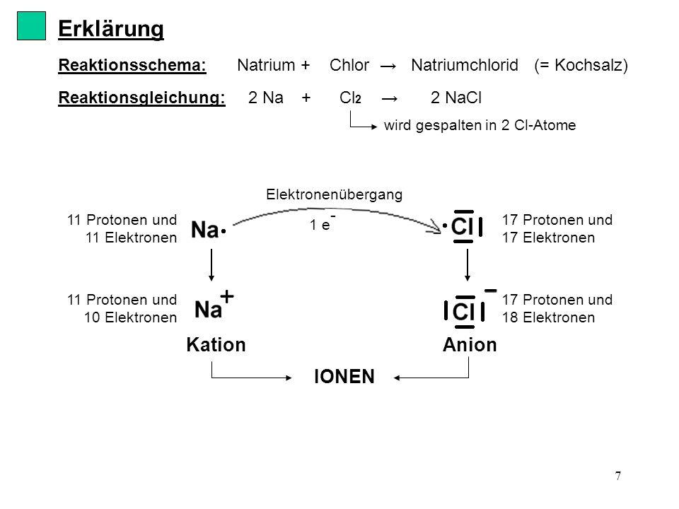 7 Erklärung Reaktionsschema: Natrium + Chlor Natriumchlorid (= Kochsalz) Reaktionsgleichung: 2 Na + Cl 2 2 NaCl wird gespalten in 2 Cl-Atome IONEN Elektronenübergang 11 Protonen und 10 Elektronen 17 Protonen und 18 Elektronen KationAnion 1 e - 11 Protonen und 11 Elektronen 17 Protonen und 17 Elektronen