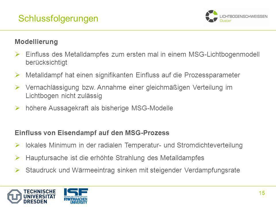 15 Schlussfolgerungen Modellierung Einfluss des Metalldampfes zum ersten mal in einem MSG-Lichtbogenmodell berücksichtigt Metalldampf hat einen signif