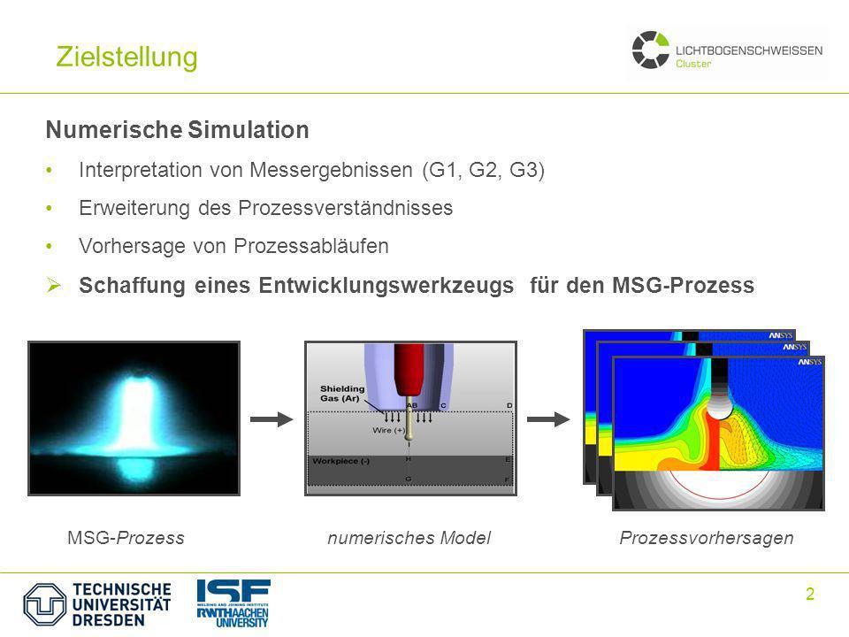 2 Zielstellung MSG-Prozess numerisches Model Prozessvorhersagen Numerische Simulation Interpretation von Messergebnissen (G1, G2, G3) Erweiterung des