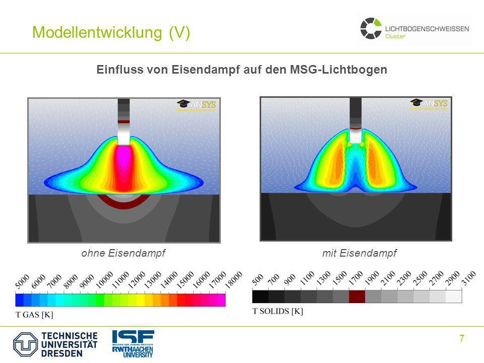 18 Berechnung von MSG-Lichtbögen Modellentwicklung (V) T, U
