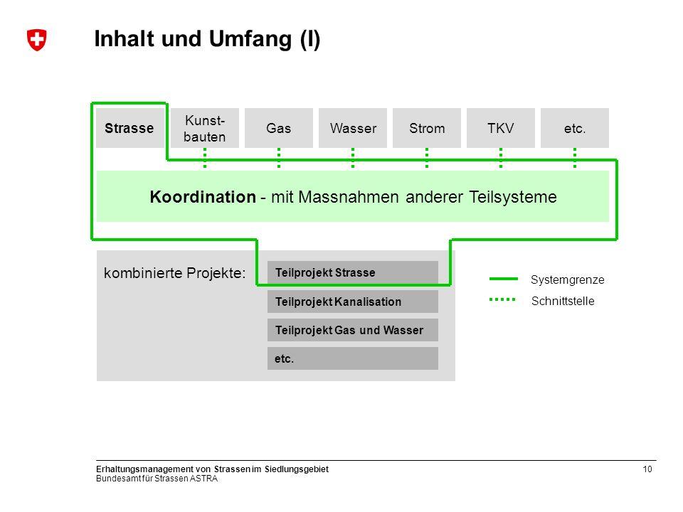 Bundesamt für Strassen ASTRA Erhaltungsmanagement von Strassen im Siedlungsgebiet10 Inhalt und Umfang (I) Strasse Kunst- bauten GasWasserStromTKVetc.