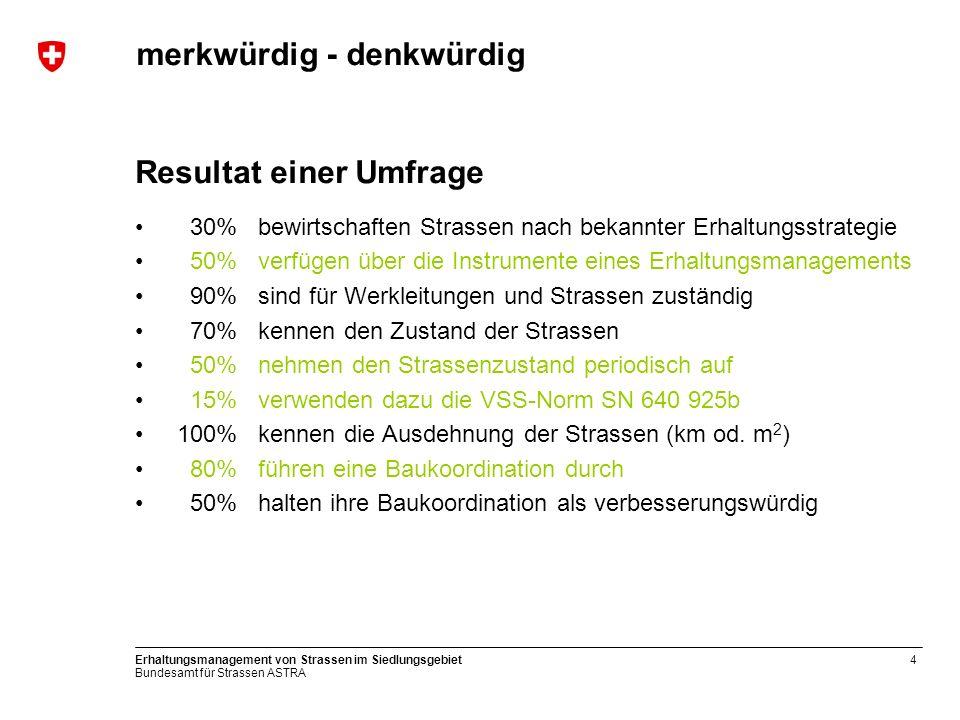 Bundesamt für Strassen ASTRA Erhaltungsmanagement von Strassen im Siedlungsgebiet5 1 397 Gemeinden 8 Gemeinden 1 049 Gemeinden 304 Gemeinden 75 Mia.