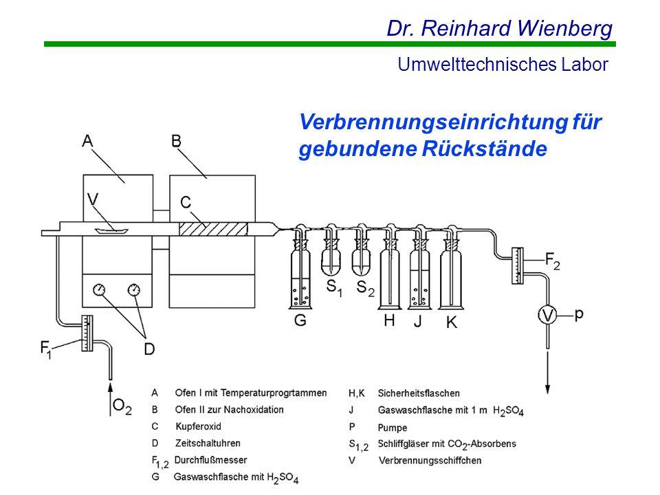 Dr. Reinhard Wienberg Umwelttechnisches Labor Verbrennungseinrichtung für gebundene Rückstände