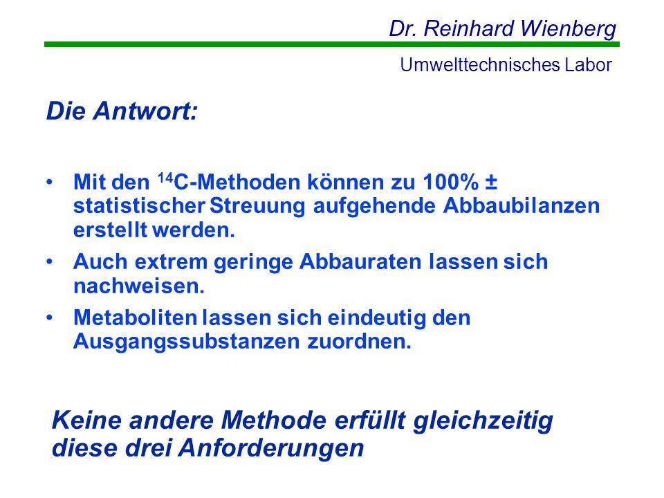 Dr. Reinhard Wienberg Umwelttechnisches Labor Die Antwort: Mit den 14 C-Methoden können zu 100% ± statistischer Streuung aufgehende Abbaubilanzen erst