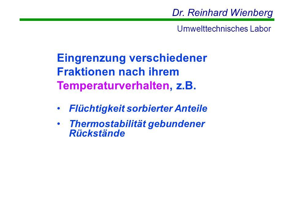 Dr. Reinhard Wienberg Umwelttechnisches Labor Eingrenzung verschiedener Fraktionen nach ihrem Temperaturverhalten, z.B. Flüchtigkeit sorbierter Anteil
