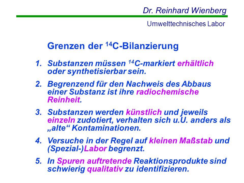 Dr. Reinhard Wienberg Umwelttechnisches Labor Grenzen der 14 C-Bilanzierung 1.Substanzen müssen 14 C-markiert erhältlich oder synthetisierbar sein. 2.