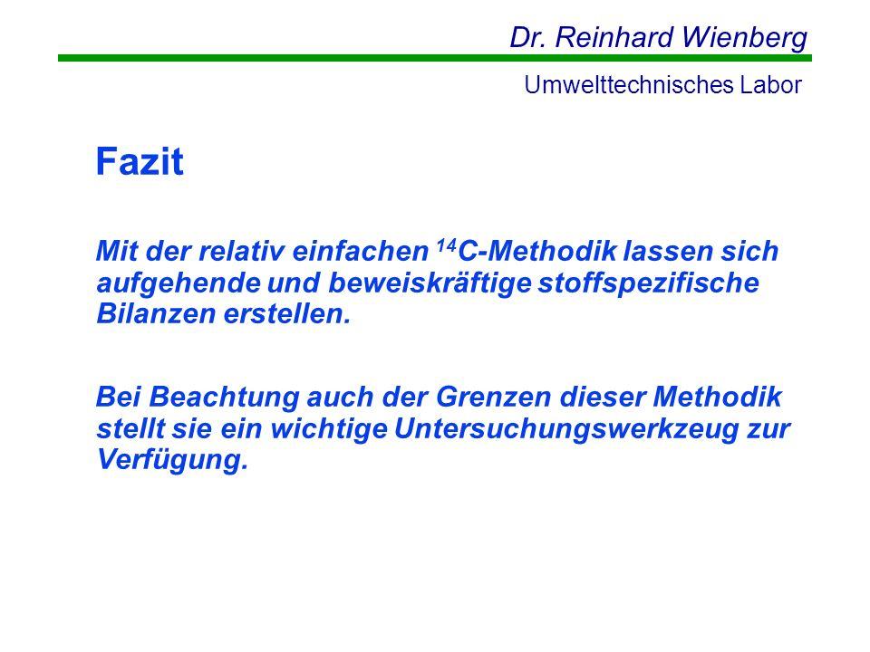 Dr. Reinhard Wienberg Umwelttechnisches Labor Fazit Mit der relativ einfachen 14 C-Methodik lassen sich aufgehende und beweiskräftige stoffspezifische