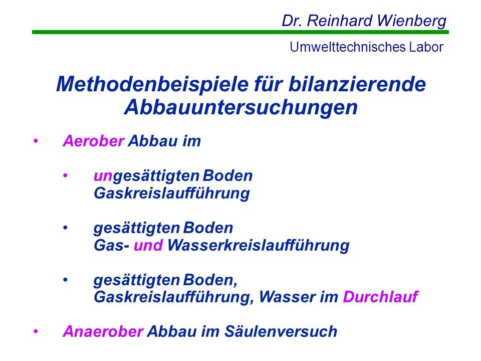 Dr. Reinhard Wienberg Umwelttechnisches Labor Methodenbeispiele für bilanzierende Abbauuntersuchungen Aerober Abbau im ungesättigten Boden Gaskreislau