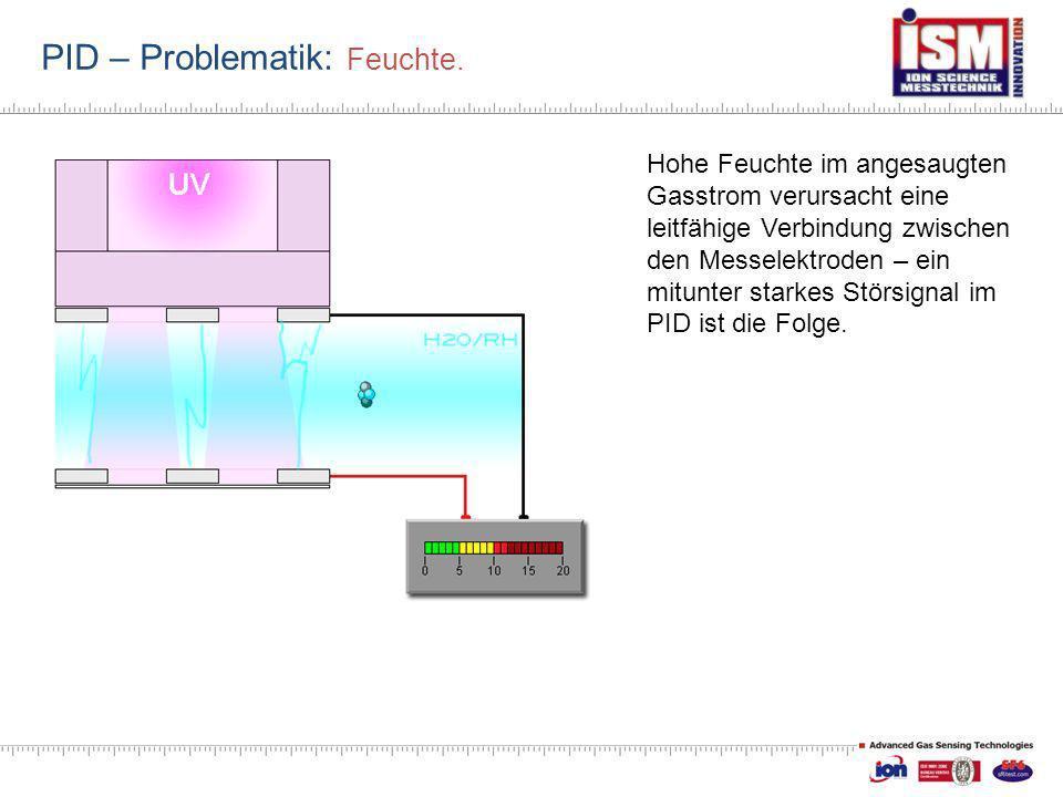 PID – Problematik: Feuchte. Hohe Feuchte im angesaugten Gasstrom verursacht eine leitfähige Verbindung zwischen den Messelektroden – ein mitunter star