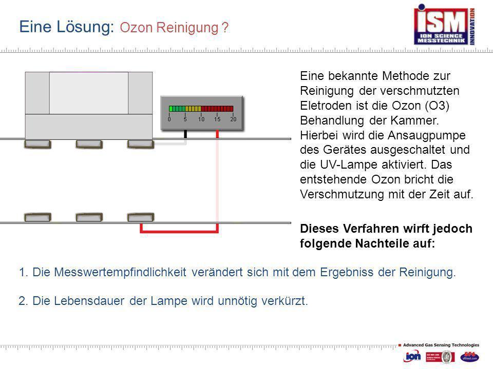 Eine Lösung: Ozon Reinigung ? Eine bekannte Methode zur Reinigung der verschmutzten Eletroden ist die Ozon (O3) Behandlung der Kammer. Hierbei wird di
