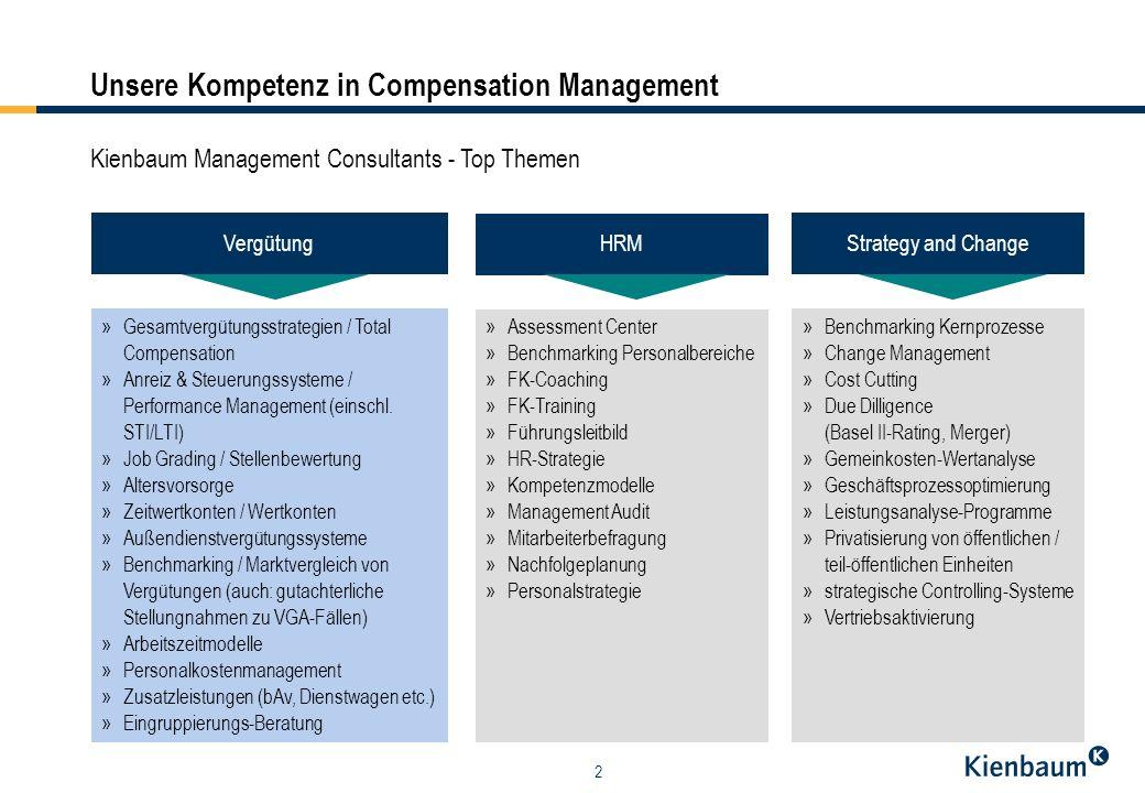 2 Unsere Kompetenz in Compensation Management Kienbaum Management Consultants - Top Themen HRM » Assessment Center » Benchmarking Personalbereiche » F
