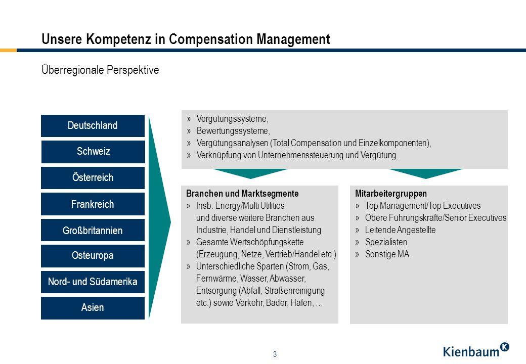 3 Unsere Kompetenz in Compensation Management Überregionale Perspektive Deutschland Österreich Osteuropa Frankreich Großbritannien Asien Nord- und Süd