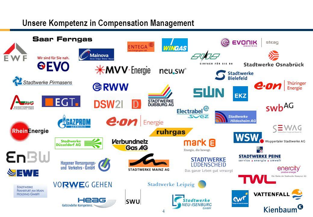 5 Ansprechpartner Kienbaum Management Consultants GmbH Unternehmensbereich Compensation Consulting Ahlefelder Straße 47 51645 Gummersbach Kontakt Arne Sievert Bereichsleiter/Principal +49 (2261) 703 - 513 Fax:+49 (2261) 703 - 626 Mobil:+49 (172) 911 76 78 E-Mail: arne.sievert@kienbaum.de