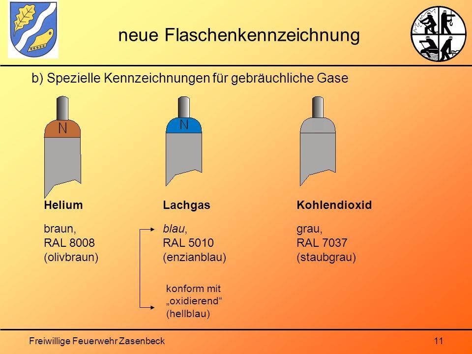 Freiwillige Feuerwehr Zasenbeck11 b) Spezielle Kennzeichnungen für gebräuchliche Gase Helium braun, RAL 8008 (olivbraun) Kohlendioxid grau, RAL 7037 (staubgrau) neue Flaschenkennzeichnung Lachgas blau, RAL 5010 (enzianblau) konform mit oxidierend (hellblau)