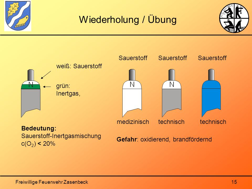 Freiwillige Feuerwehr Zasenbeck15 Wiederholung / Übung grün: Inertgas, Sauerstoff medizinisch Gefahr: oxidierend, brandfördernd weiß: Sauerstoff technisch Sauerstoff technisch Sauerstoff Bedeutung: Sauerstoff-Inertgasmischung c(O 2 ) < 20%