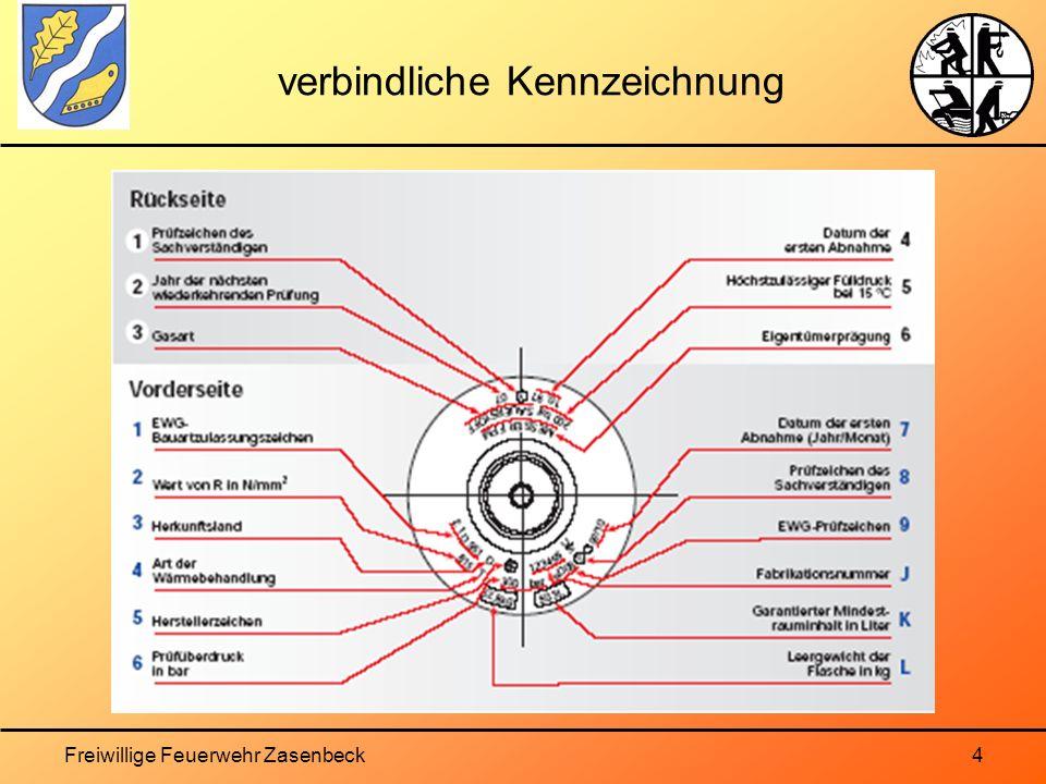 Freiwillige Feuerwehr Zasenbeck4 verbindliche Kennzeichnung