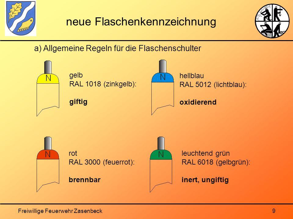 Freiwillige Feuerwehr Zasenbeck9 neue Flaschenkennzeichnung a) Allgemeine Regeln für die Flaschenschulter gelb RAL 1018 (zinkgelb): giftig rot RAL 3000 (feuerrot): brennbar hellblau RAL 5012 (lichtblau): oxidierend leuchtend grün RAL 6018 (gelbgrün): inert, ungiftig
