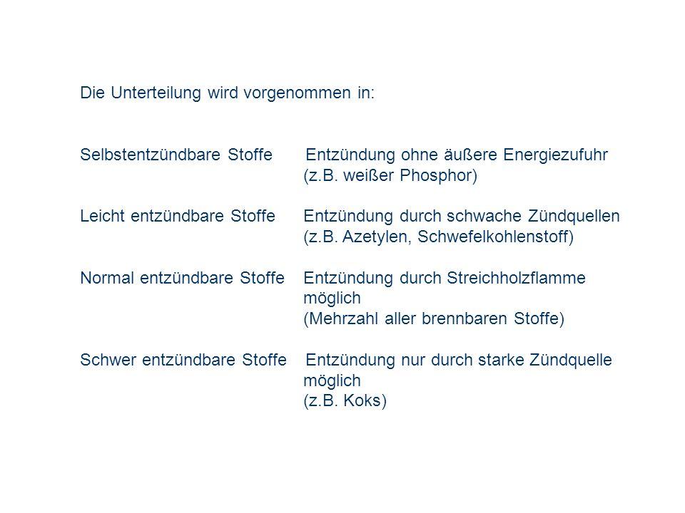 OBM Stefan Schiavulli www.ff-blofeld.de Ausbildung Feuerwehr Blofeld Folie 11 Die Unterteilung wird vorgenommen in: Selbstentzündbare Stoffe Entzündun