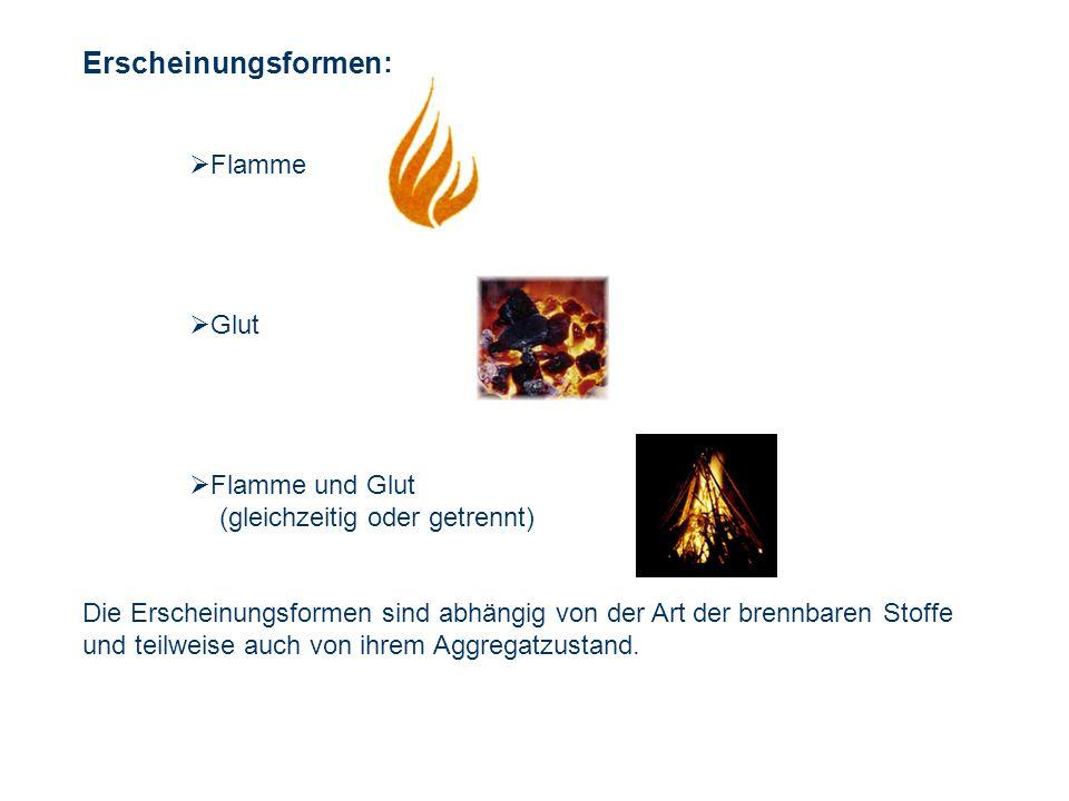 OBM Stefan Schiavulli www.ff-blofeld.de Ausbildung Feuerwehr Blofeld Folie 2 Erscheinungsformen: Flamme Glut Flamme und Glut (gleichzeitig oder getren