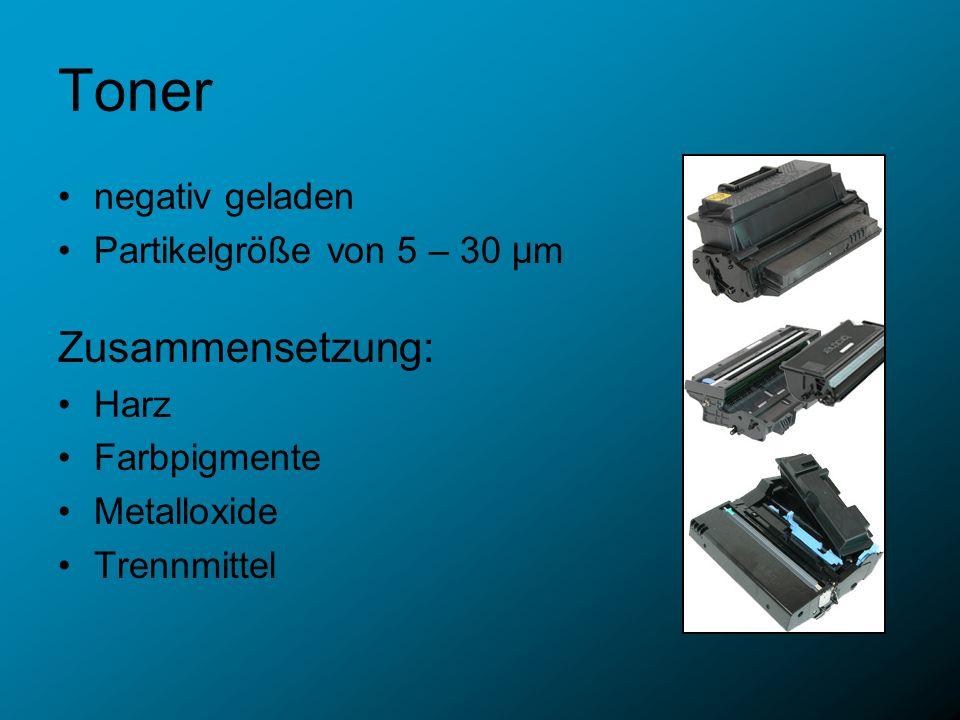 Toner negativ geladen Partikelgröße von 5 – 30 µ m Zusammensetzung: Harz Farbpigmente Metalloxide Trennmittel
