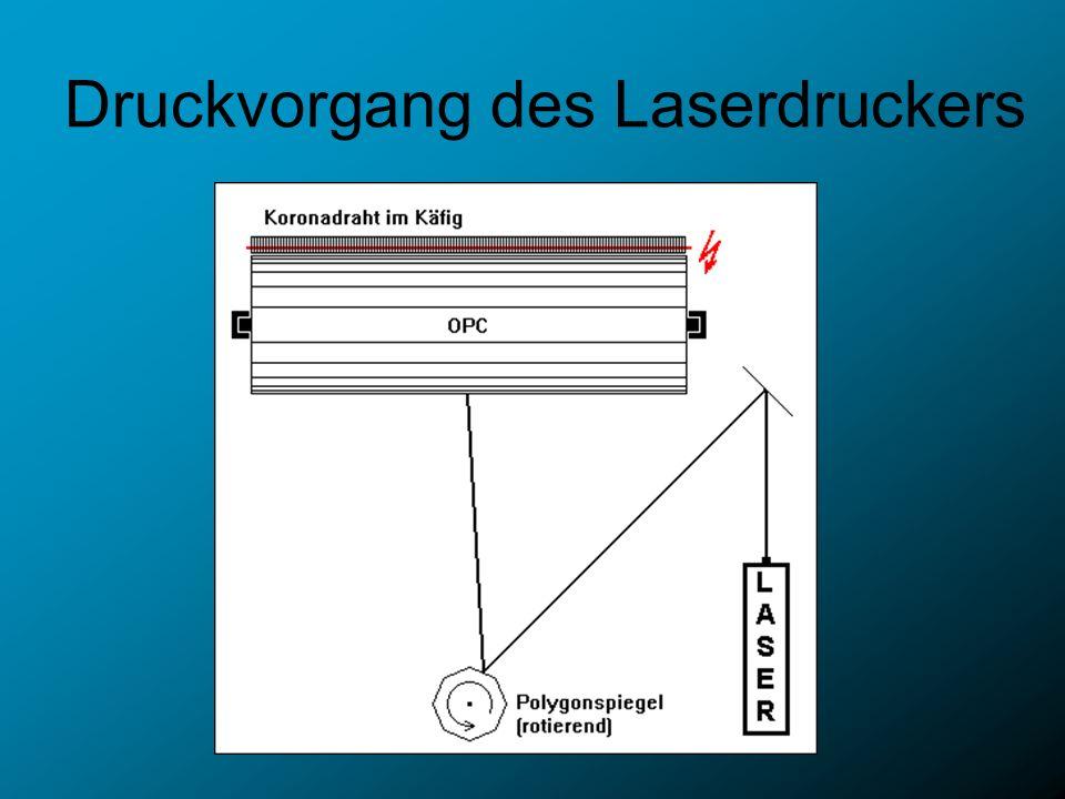 Druckvorgang des Laserdruckers