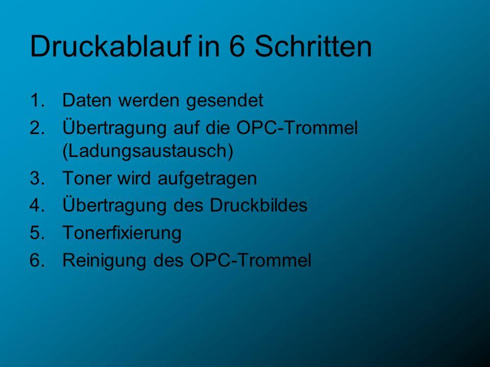 Druckablauf in 6 Schritten 1.Daten werden gesendet 2.Übertragung auf die OPC-Trommel (Ladungsaustausch) 3.Toner wird aufgetragen 4.Übertragung des Dru