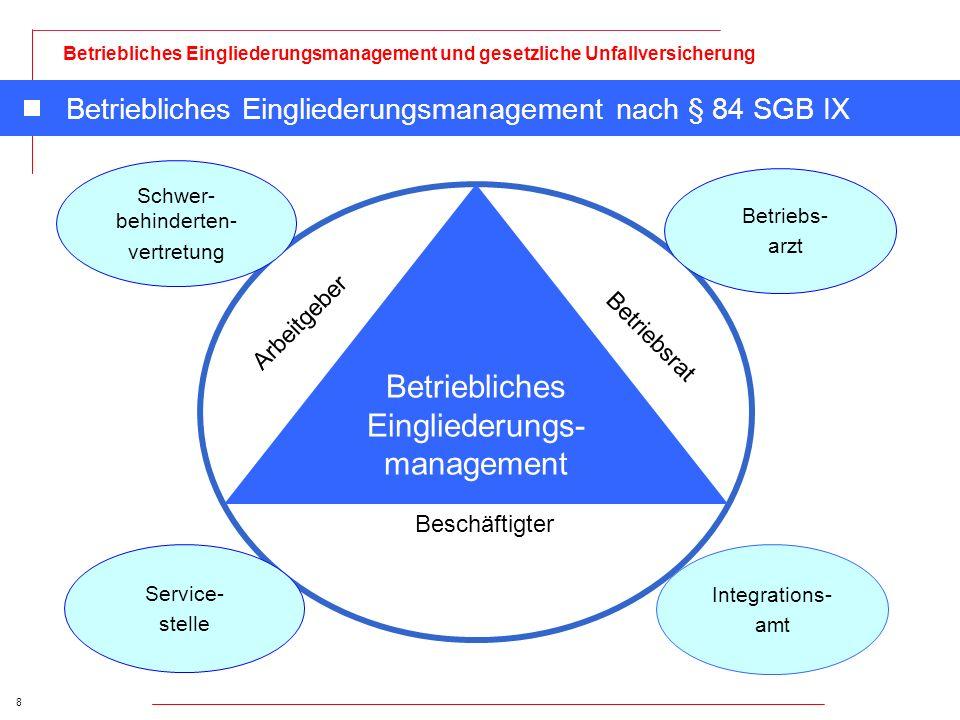 8 Betriebliches Eingliederungsmanagement und gesetzliche Unfallversicherung Betriebliches Eingliederungsmanagement nach § 84 SGB IX Schwer- behinderte