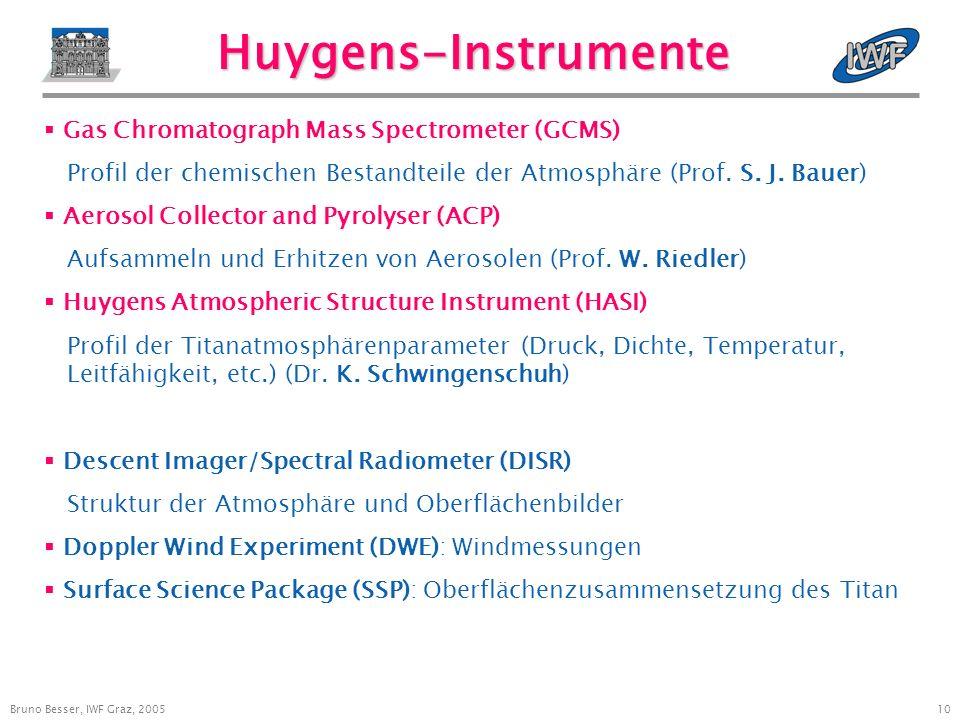 10 Bruno Besser, IWF Graz, 2005 Huygens-Instrumente Gas Chromatograph Mass Spectrometer (GCMS) Profil der chemischen Bestandteile der Atmosphäre (Prof.