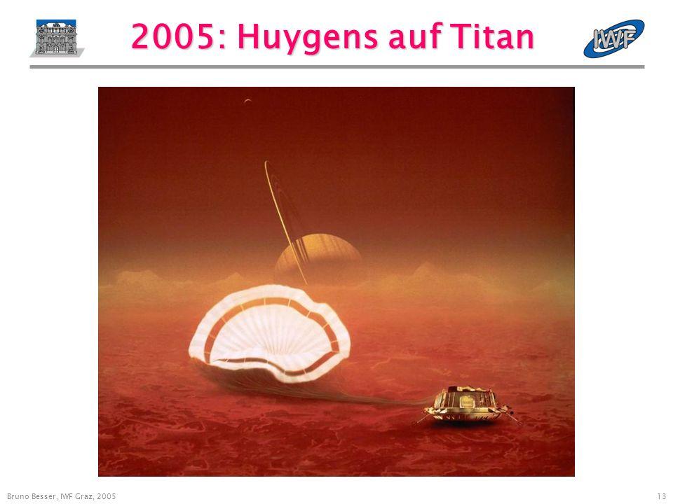 13 Bruno Besser, IWF Graz, 2005 2005: Huygens auf Titan