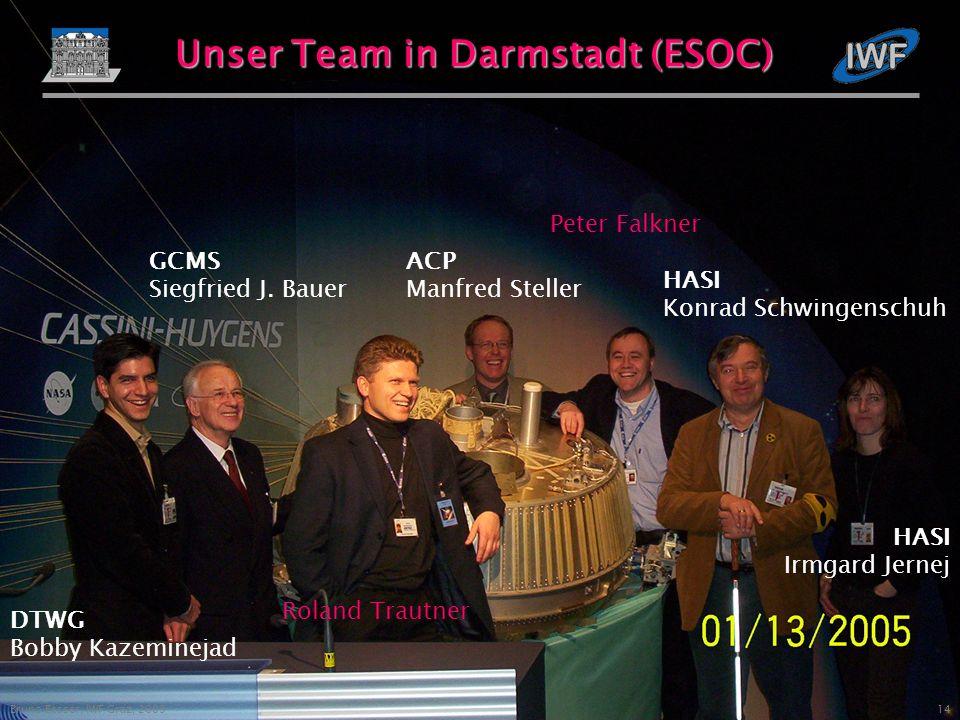 14 Bruno Besser, IWF Graz, 2005 Unser Team in Darmstadt (ESOC) ACP Manfred Steller GCMS Siegfried J.