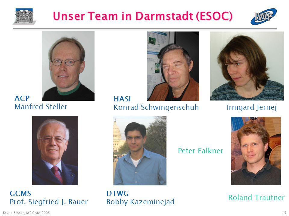 15 Bruno Besser, IWF Graz, 2005 Unser Team in Darmstadt (ESOC) 14.
