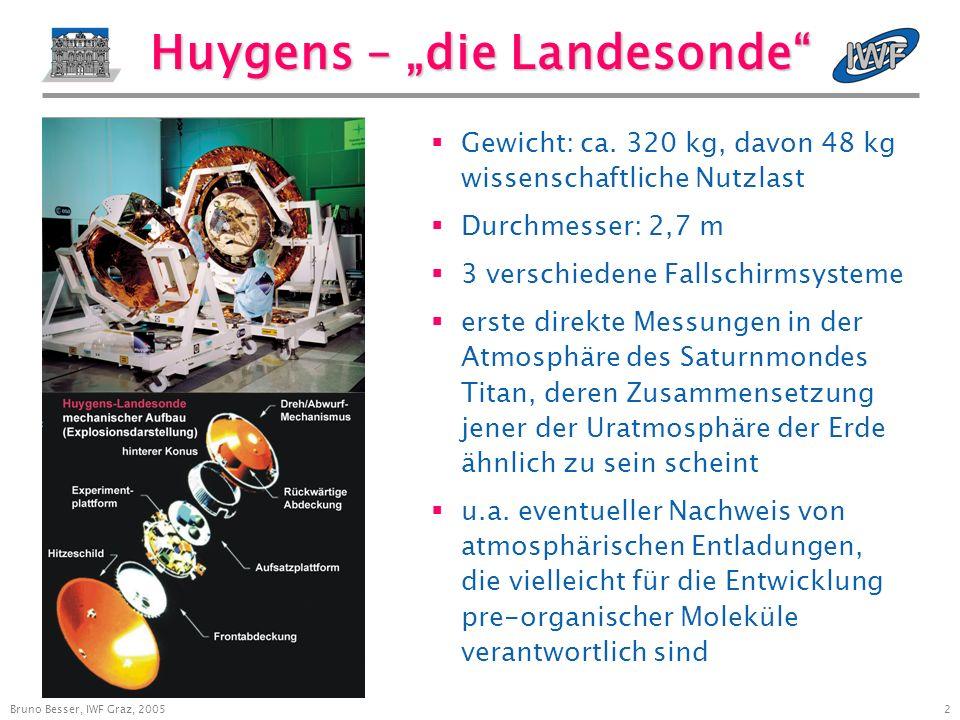 2 Bruno Besser, IWF Graz, 2005 Huygens – die Landesonde Gewicht: ca.