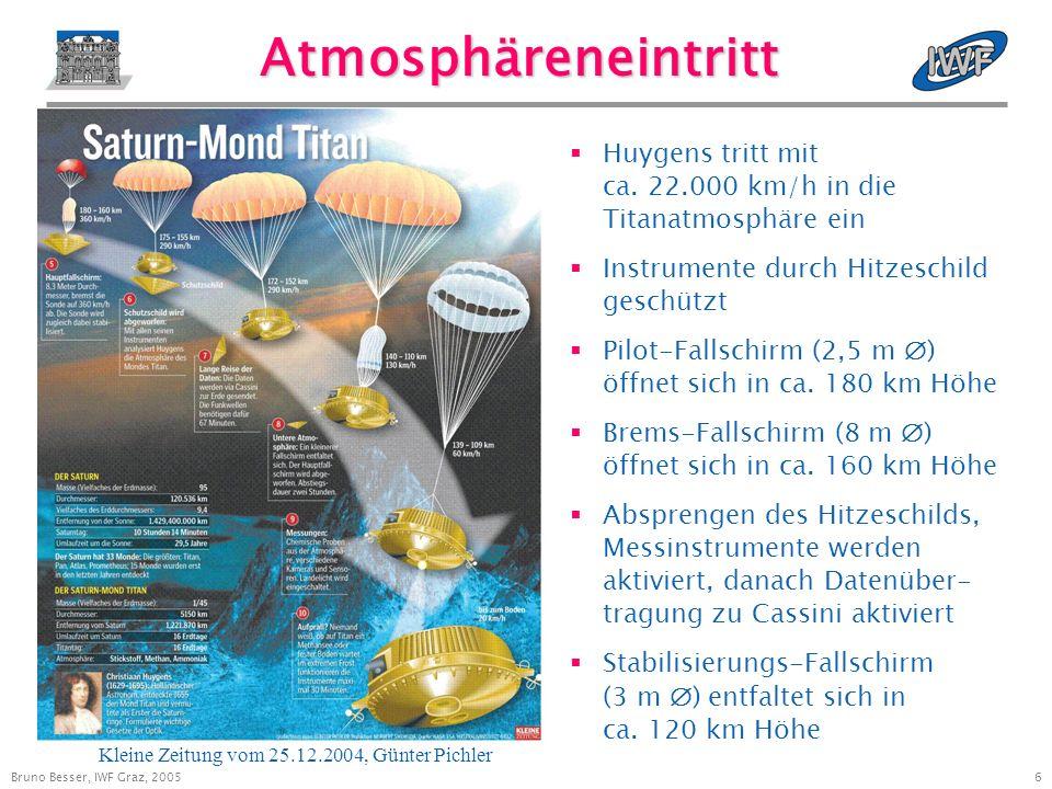 6 Bruno Besser, IWF Graz, 2005 Atmosphäreneintritt Huygens tritt mit ca.