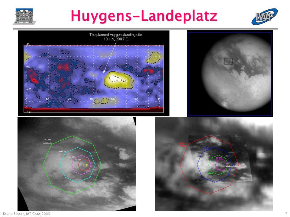 8 Landung auf Titan nach ca.2,5 h setzt Huygens mit ca.