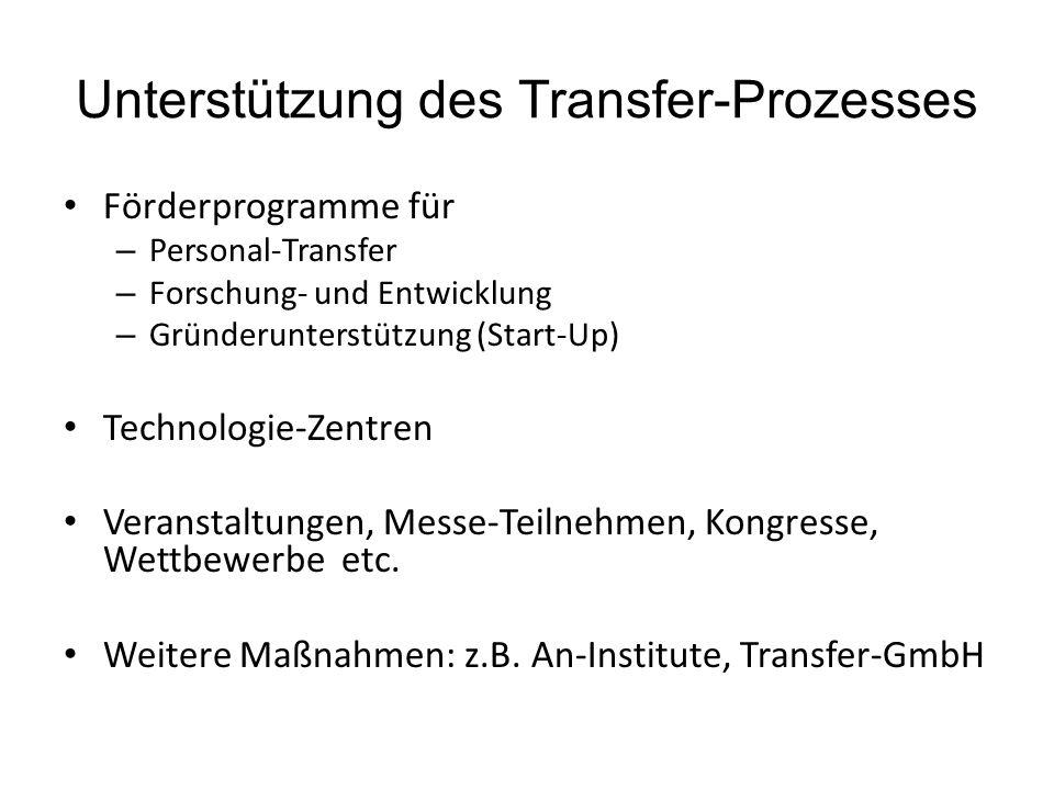 Unterstützung des Transfer-Prozesses Förderprogramme für – Personal-Transfer – Forschung- und Entwicklung – Gründerunterstützung (Start-Up) Technologi