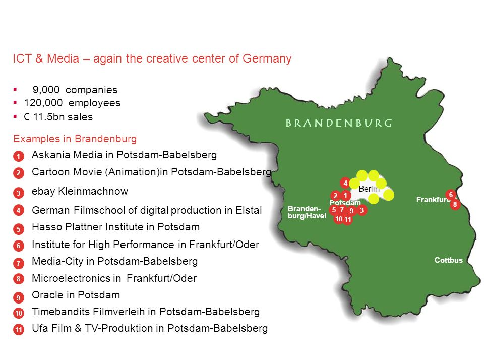 Cottbus Frankfurt/O. Brandenburg/ Havel 9,000 companies 120,000 employees 11.5bn sales Examples in Brandenburg 1 1 2 3 4 5 6 7 8 9 10 11 Cottbus Frank