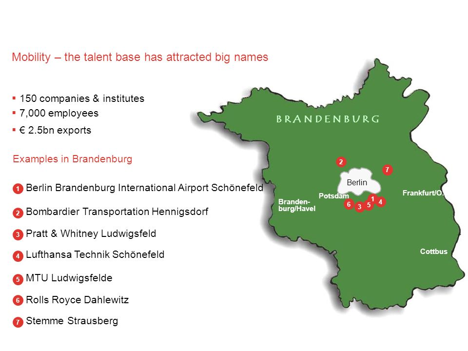 150 companies & institutes 7,000 employees 2.5bn exports Frankfurt/O.