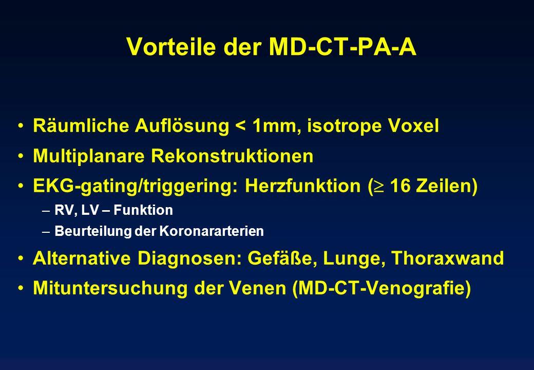 Vorteile der MD-CT-PA-A Räumliche Auflösung < 1mm, isotrope Voxel Multiplanare Rekonstruktionen EKG-gating/triggering: Herzfunktion ( 16 Zeilen) –RV,