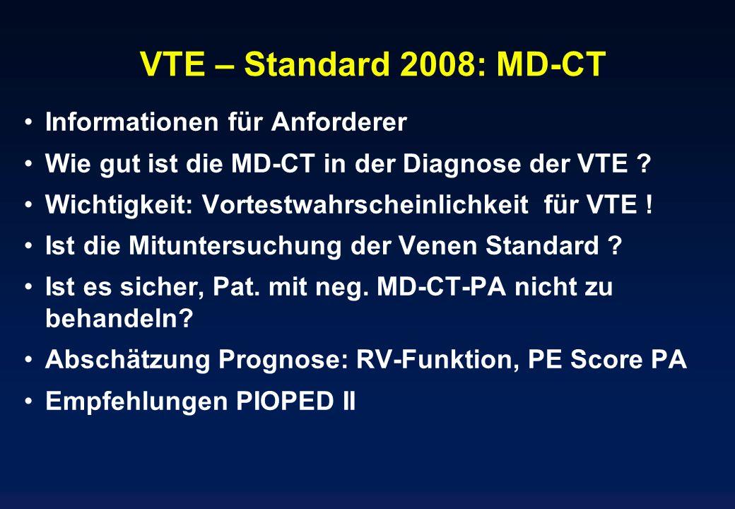 VTE – Standard 2008: MD-CT Informationen für Anforderer Wie gut ist die MD-CT in der Diagnose der VTE ? Wichtigkeit: Vortestwahrscheinlichkeit für VTE