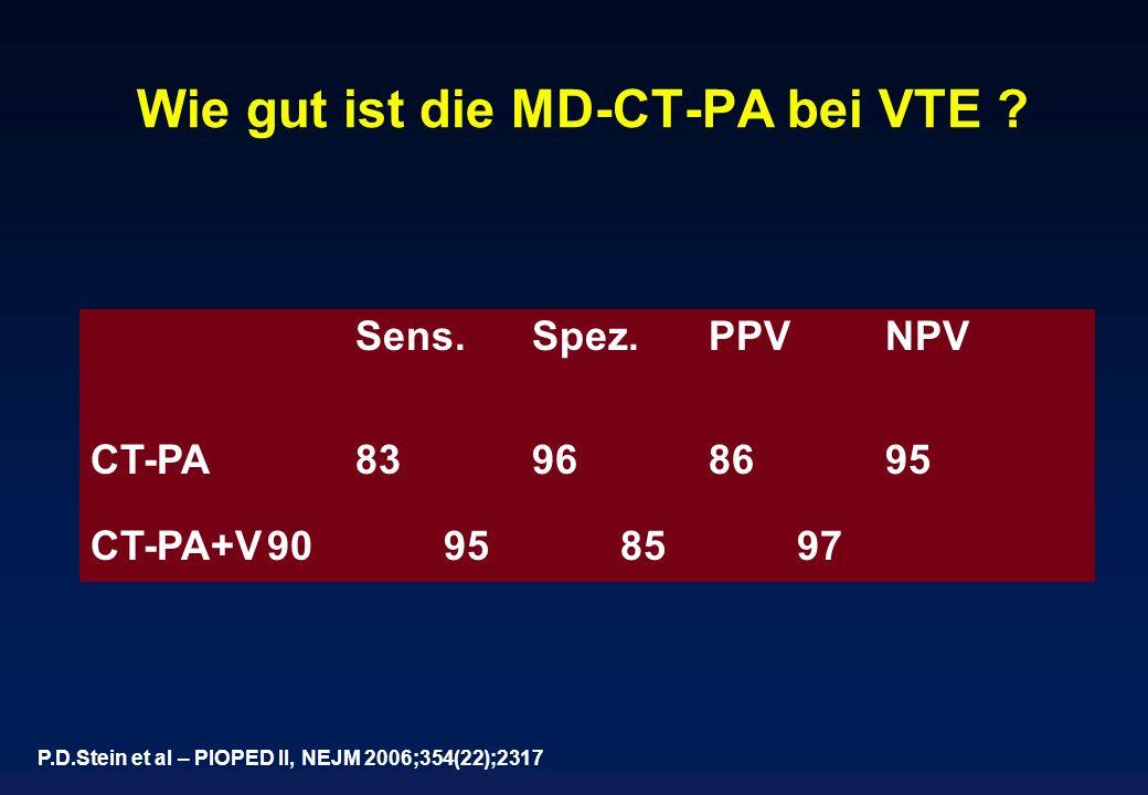 Wie gut ist die MD-CT-PA bei VTE ? Sens.Spez.PPVNPV CT-PA83968695 CT-PA+V90958597 P.D.Stein et al – PIOPED II, NEJM 2006;354(22);2317