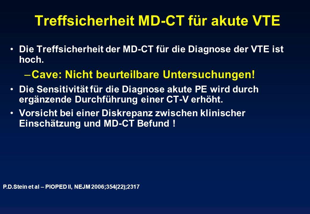 Treffsicherheit MD-CT für akute VTE Die Treffsicherheit der MD-CT für die Diagnose der VTE ist hoch. –Cave: Nicht beurteilbare Untersuchungen! Die Sen