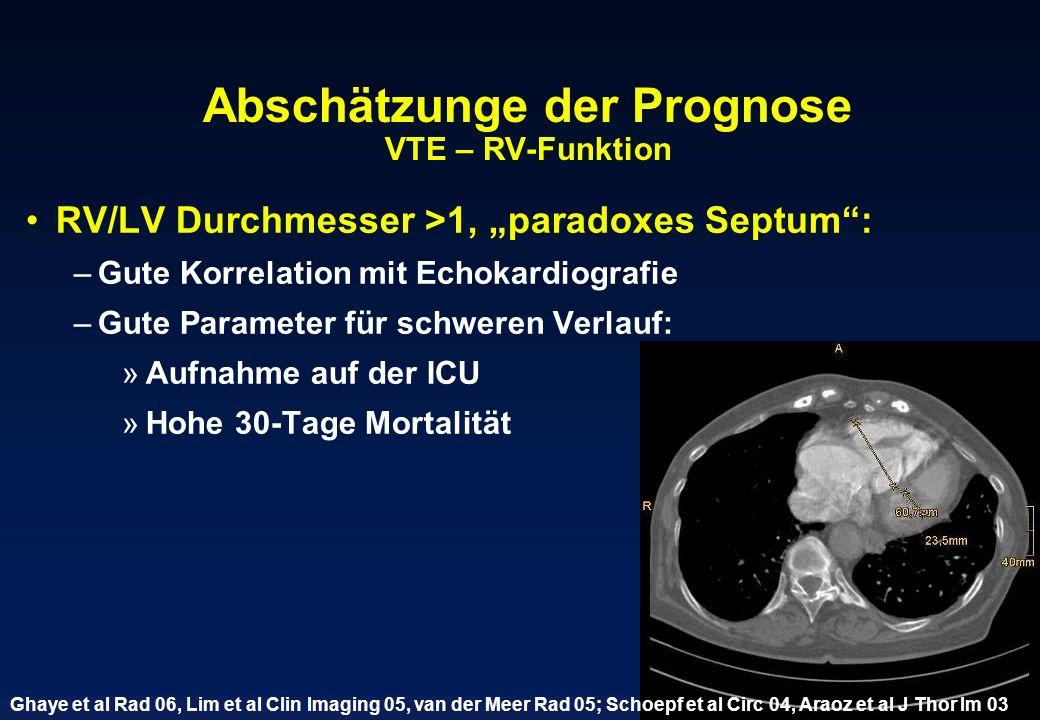 Abschätzunge der Prognose VTE – RV-Funktion RV/LV Durchmesser >1, paradoxes Septum: –Gute Korrelation mit Echokardiografie –Gute Parameter für schwere