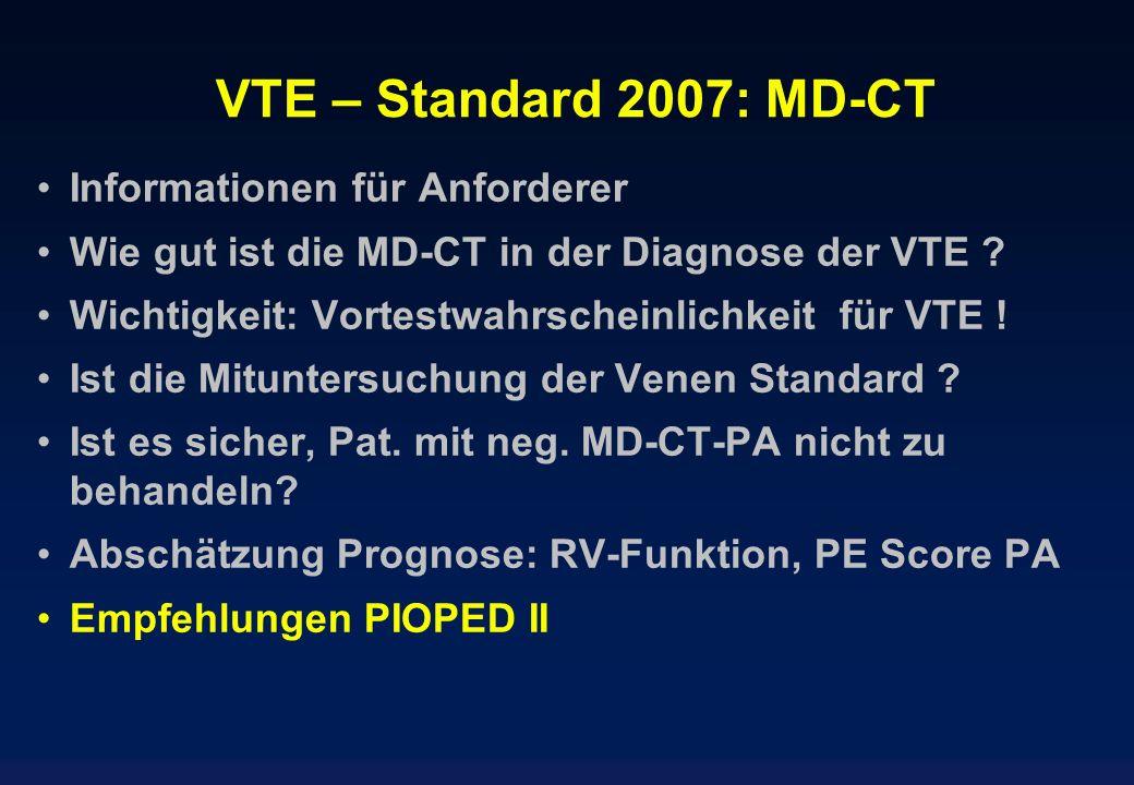 VTE – Standard 2007: MD-CT Informationen für Anforderer Wie gut ist die MD-CT in der Diagnose der VTE ? Wichtigkeit: Vortestwahrscheinlichkeit für VTE