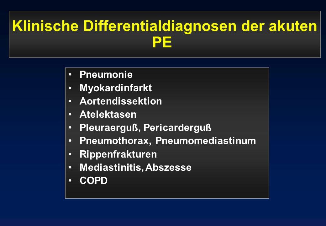 Klinische Differentialdiagnosen der akuten PE Pneumonie Myokardinfarkt Aortendissektion Atelektasen Pleuraerguß, Pericarderguß Pneumothorax, Pneumomed