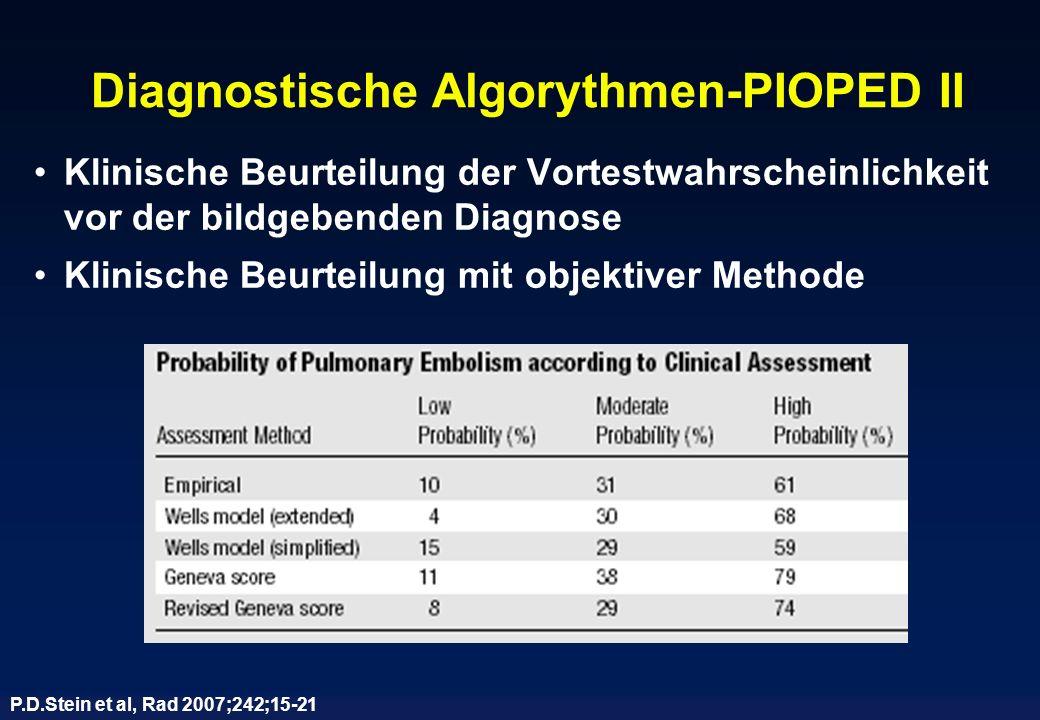Diagnostische Algorythmen-PIOPED II Klinische Beurteilung der Vortestwahrscheinlichkeit vor der bildgebenden Diagnose Klinische Beurteilung mit objekt
