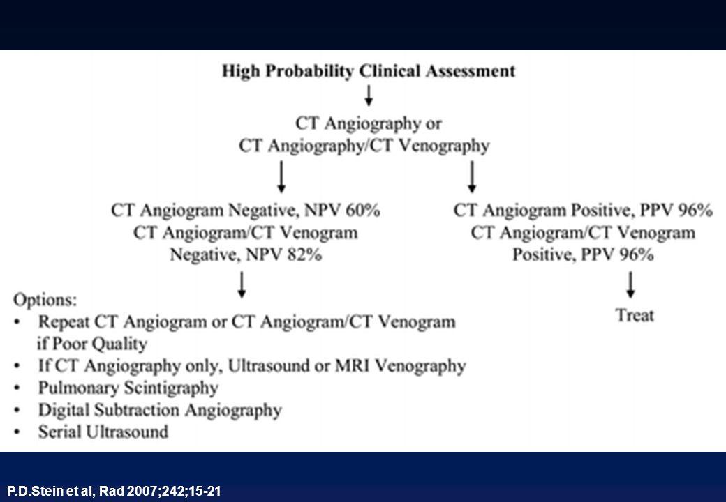 Diagnostische Algorythmen-PIOPED II P.D.Stein et al, Rad 2007;242;15-21