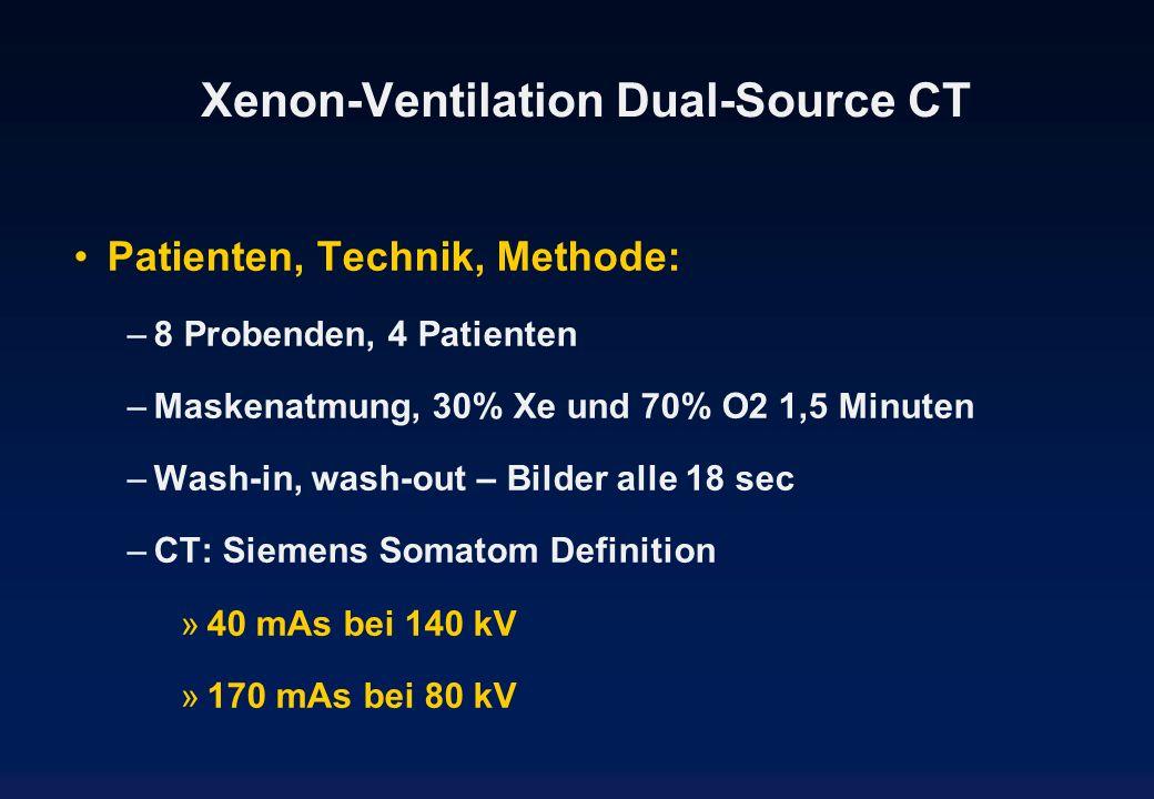 Xenon-Ventilation Dual-Source CT Patienten, Technik, Methode: –8 Probenden, 4 Patienten –Maskenatmung, 30% Xe und 70% O2 1,5 Minuten –Wash-in, wash-ou